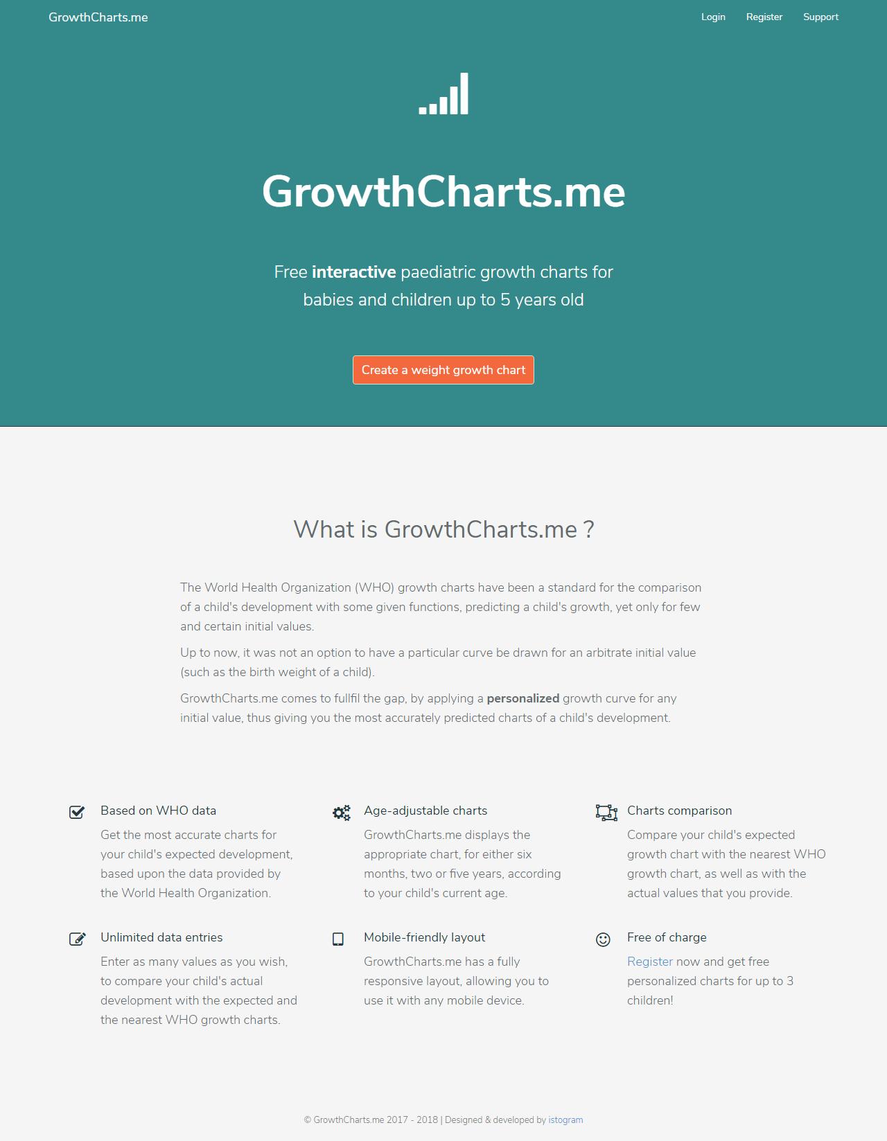 growthcharts_me_custom_app