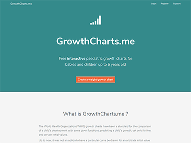 Custom εφαρμογές με Laravel - Growthcharts.me