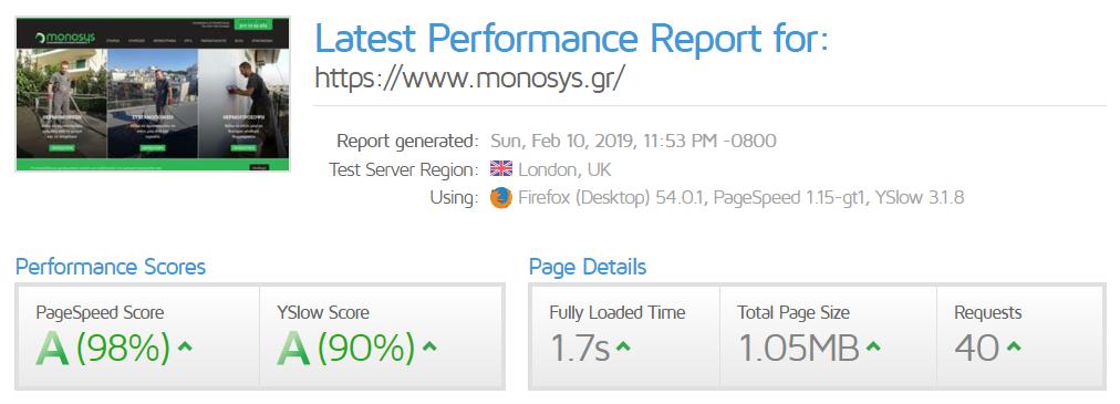 Αποτελέσματα μέτρησης GTMetrix για την ιστοσελίδα monosys.gr